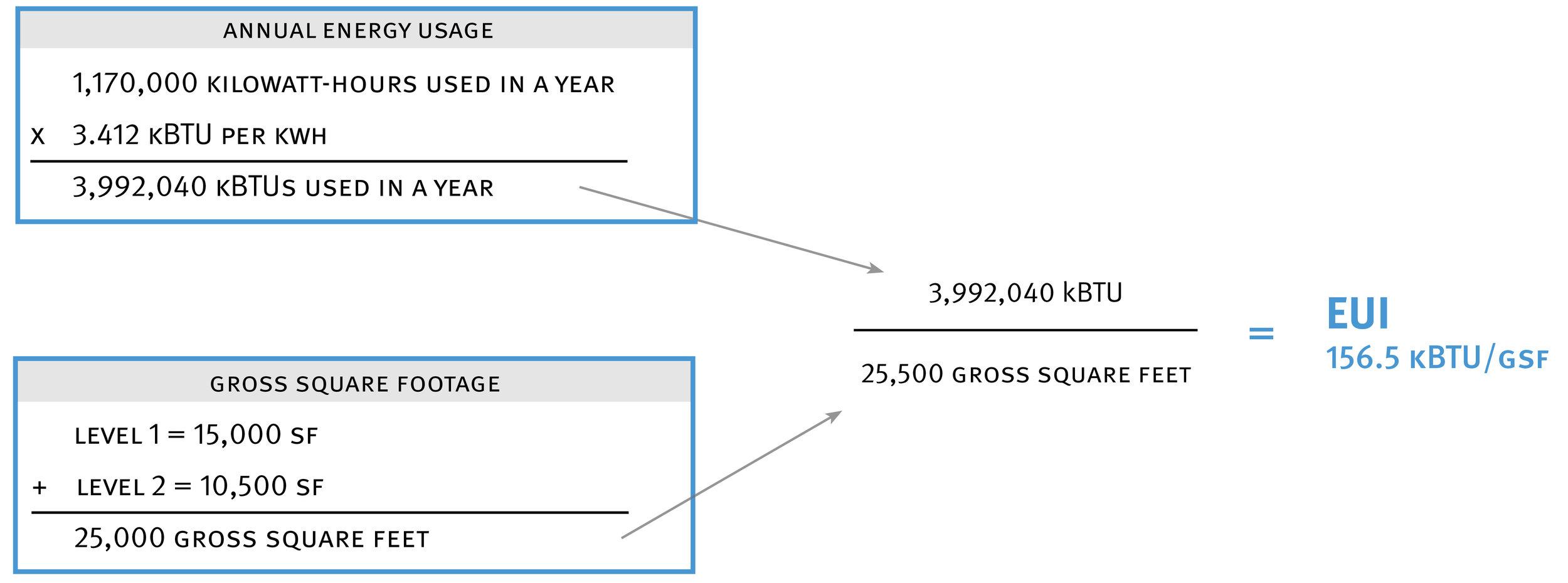 EUI_Equation.jpg