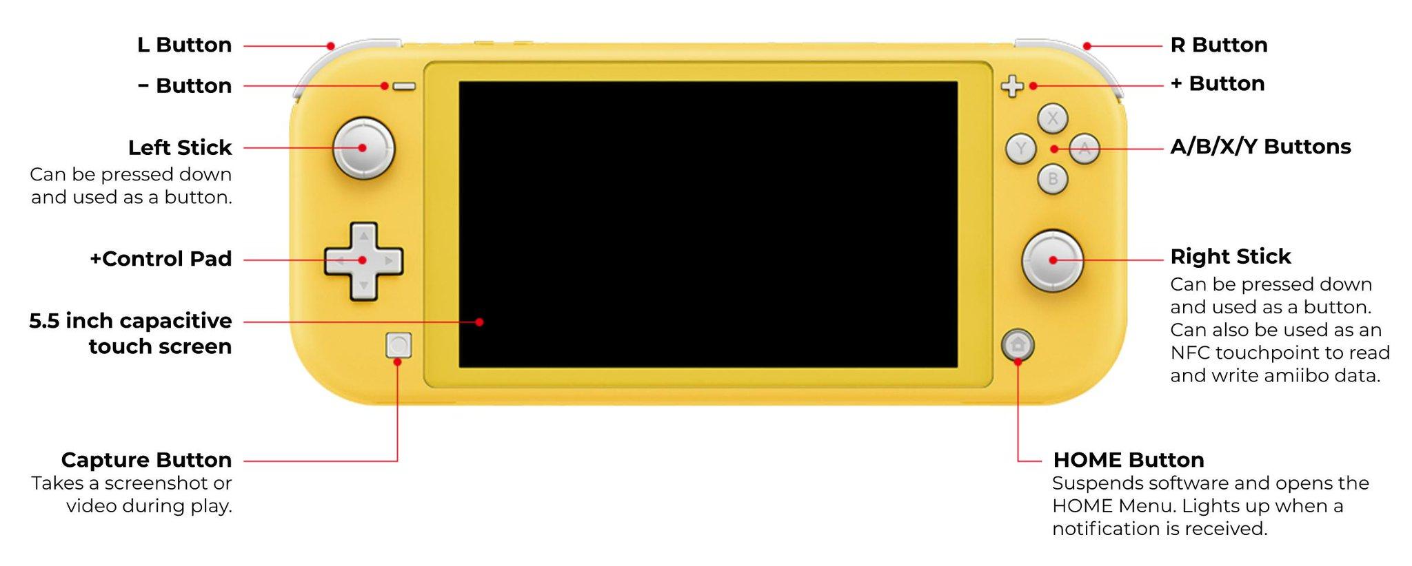 Switch Lite Notes.jpg