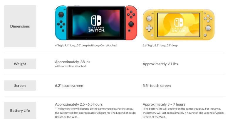 Switch Size Comparison.jpg