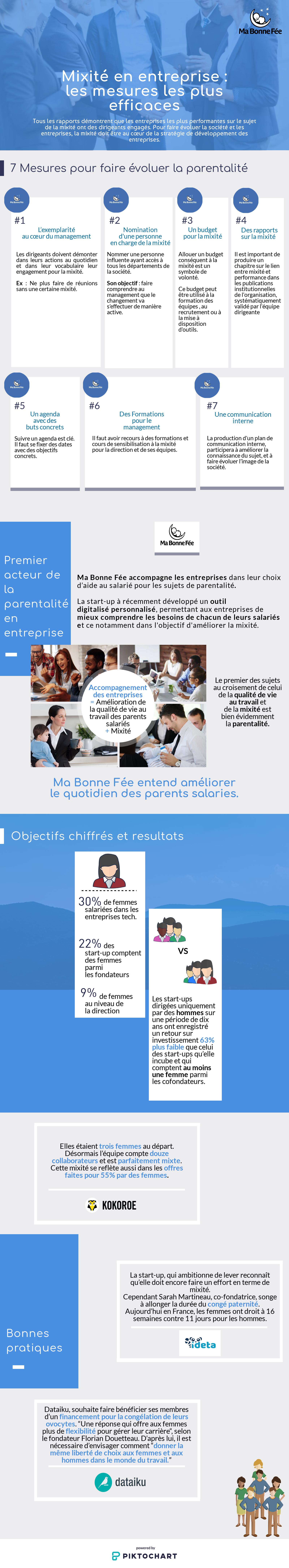 Infographie-mixite-en-entreprise.png