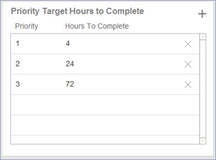 target_priority.png