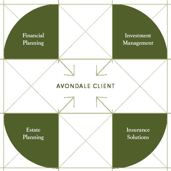 Avondale Client Graphic.png