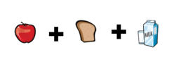 = 1 meal - Imagine you ordered breakfast in a restaurant and you only got an apple. You'd think to yourself, 'that's not a breakfast'! But if you got an apple with toast and a glass of milk, you'd know you got one complete meal. This is how you count your breakfast: 3 items = 1 meal.