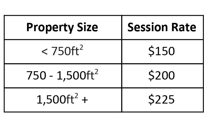 Real Estate rates.png