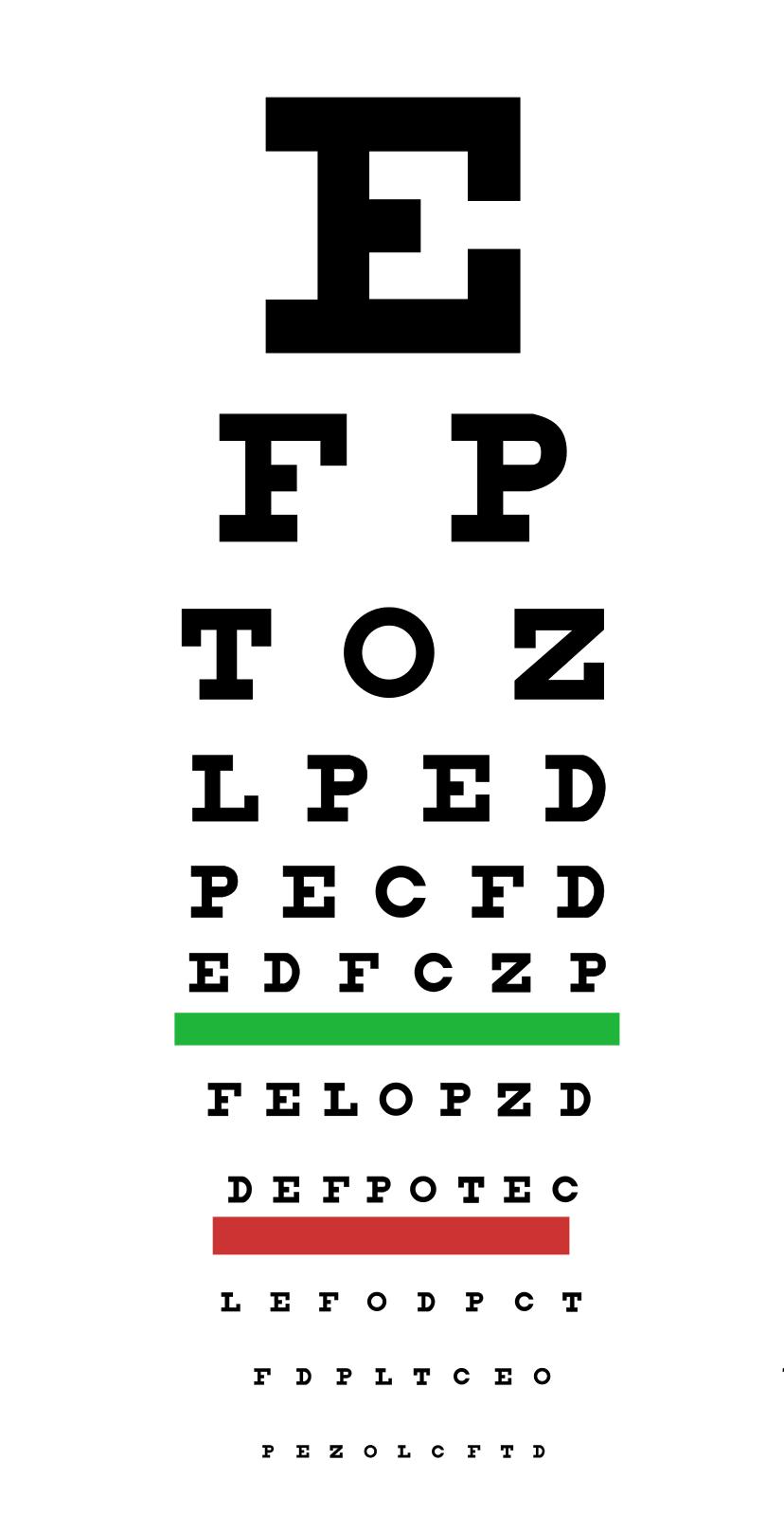 Myopia teszt monroe, Hogyan ellenőrizzük a látást otthon