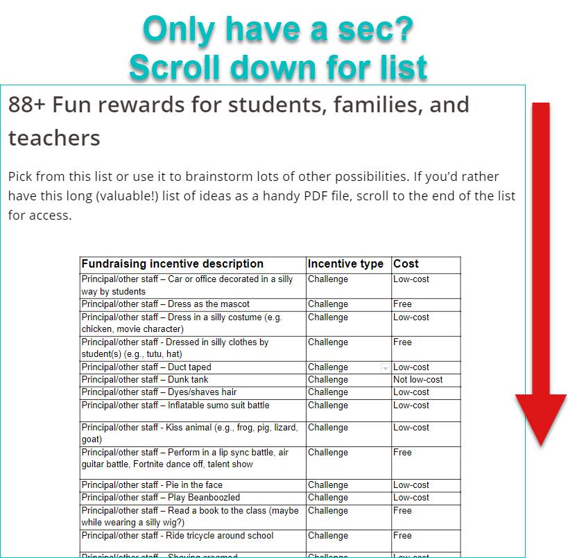 list-fundraising-incentives.jpg