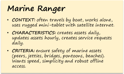 The context, characteristics and criteria for the Marine Ranger user role