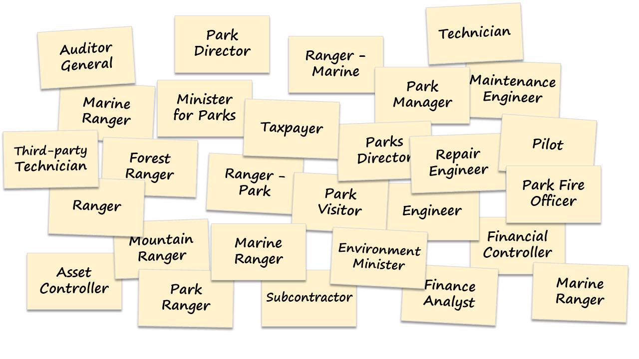 In the 'Brainstorm' step of the user role modelling workshop the group has come up about 30 potential user roles for the Dynamics 365 Field Service project for the parks service.