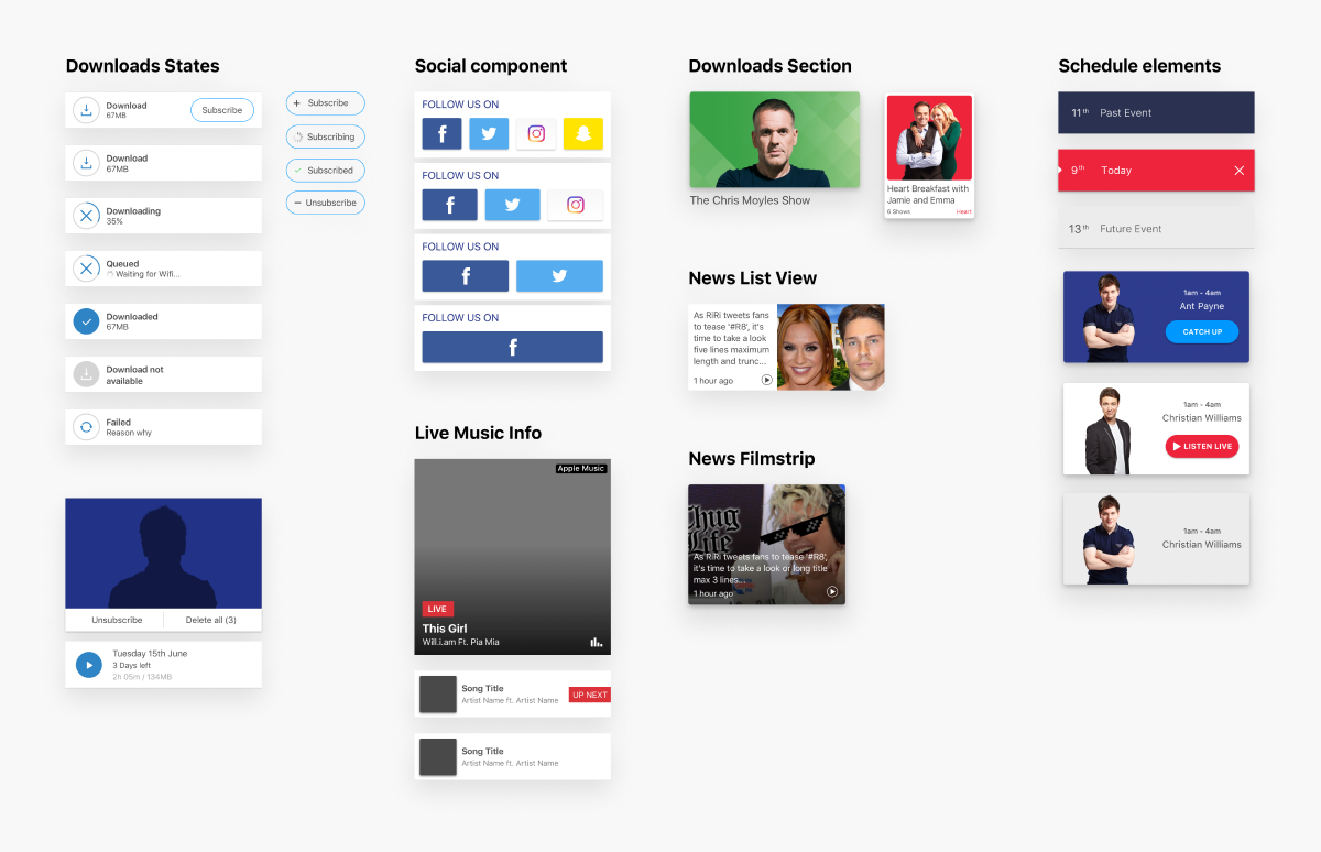 Extense UI library, tailored themed per brand to reflect brand identity.