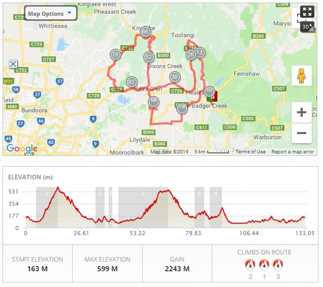 Day 3 - Kinglake