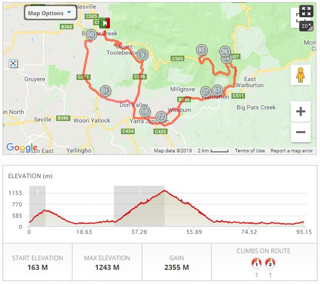 Day 4 - Mt Donna Buang