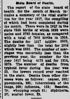 https://chroniclingamerica.loc.gov/lccn/sn86072143/1918-04-25/ed-1/seq-11/#date1=1918&sort=date&date2=1918&words=influenza&language=&sequence=0&lccn=&index=7&state=&rows=20&ortext=&proxtext=influenza&year=&phrasetext=&andtext=&proxValue=&dateFilterType=yearRange&page=16