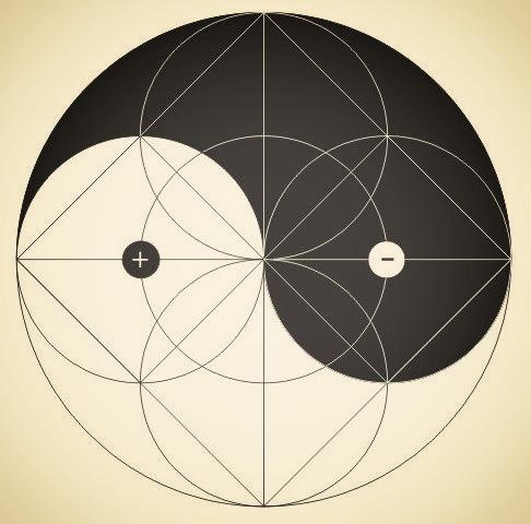 Yin/Yang Philosophy