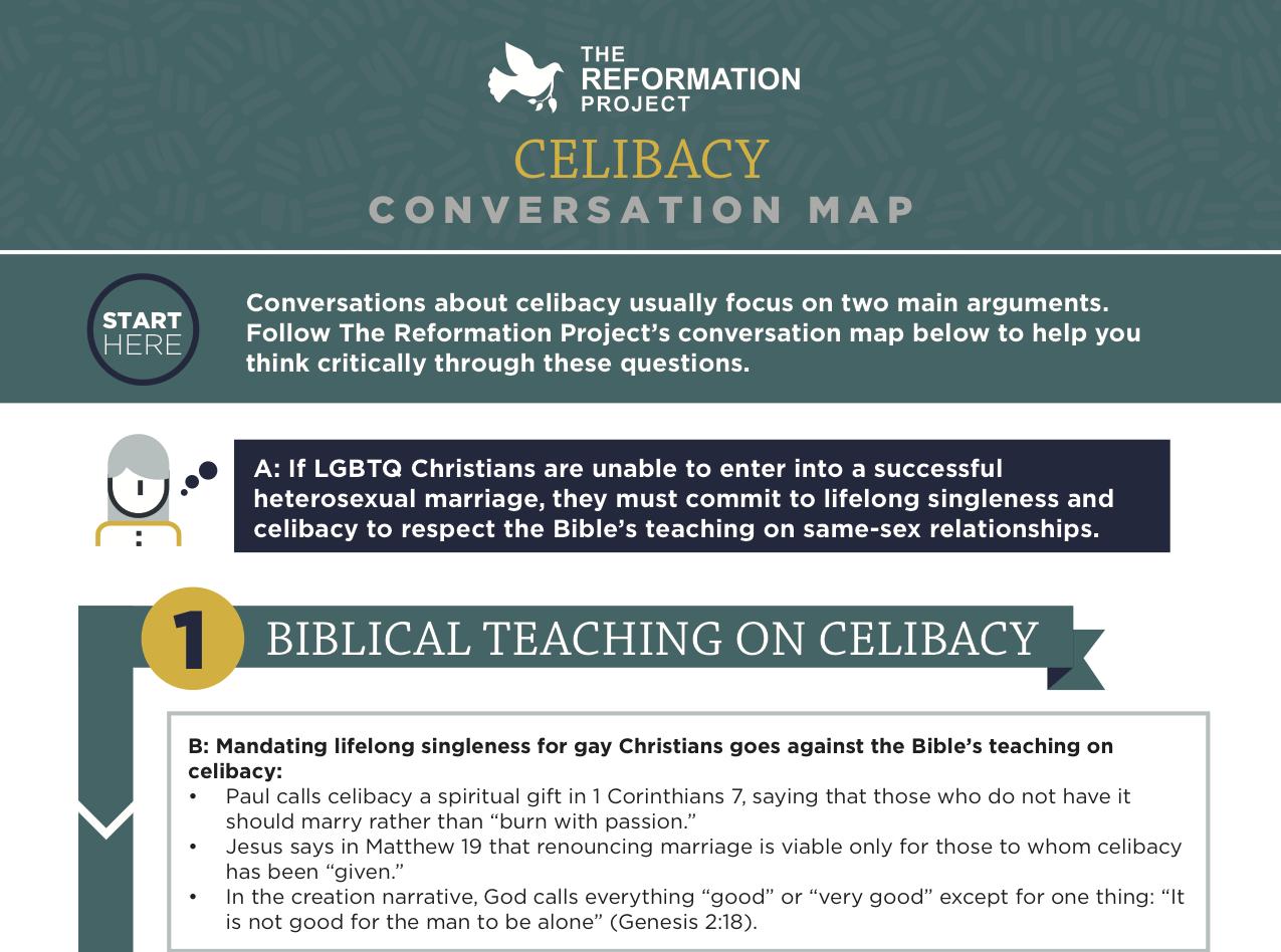 TRP Celibacy Conversation Map.png