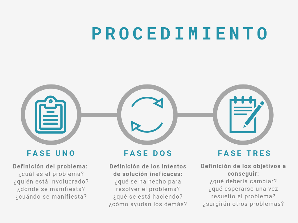 procedimiento.png