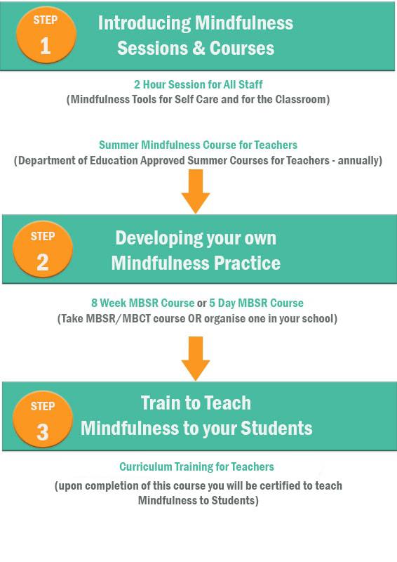 mindfulness for teachers courses.jpg