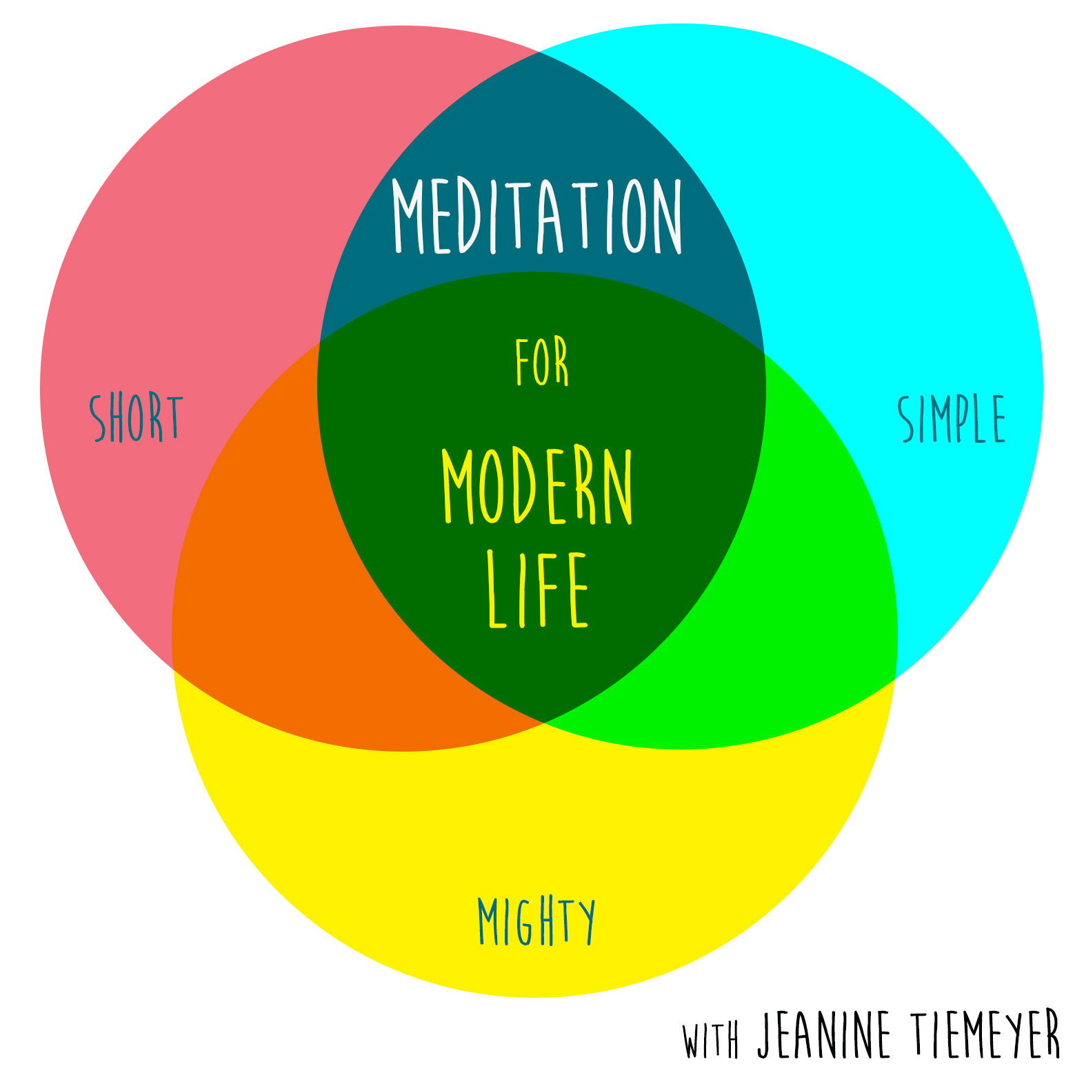 Guided Meditation Online