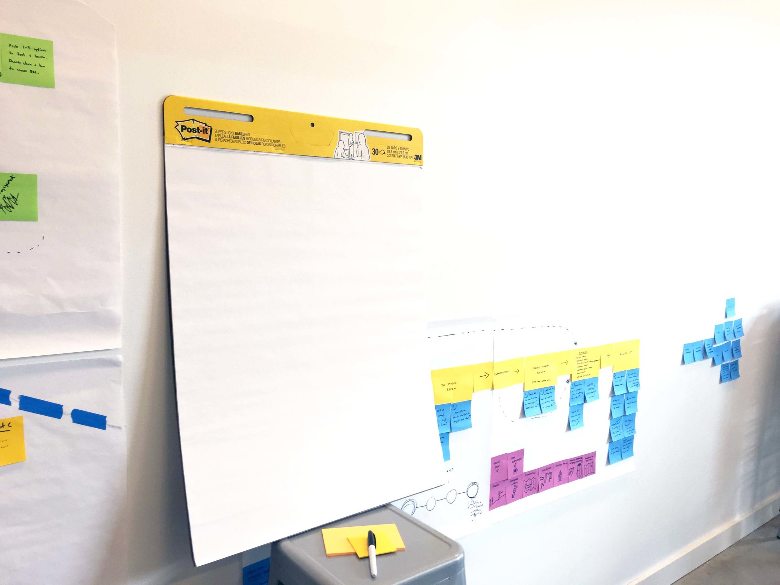 Supplies + space: Markers, sticky notes (we use a variety of sizes, but you can use what you have), post it sheets (you can use an easel and large notepad, or dry erase board), plus wall space. Note: ignore all the filled out stickies on the wall—they're from projects currently underway.