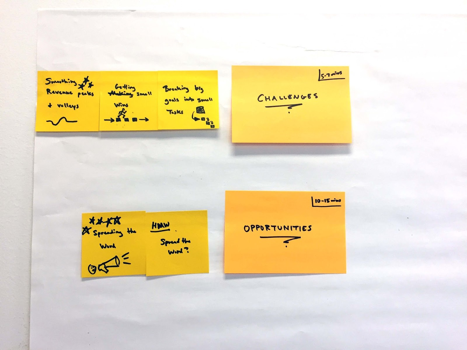 """The selected challenge gets moved to an empty workspace. It's then reframed as an opportunity using """"how might we…"""" as the starting point for generating ideas (in the next step)."""