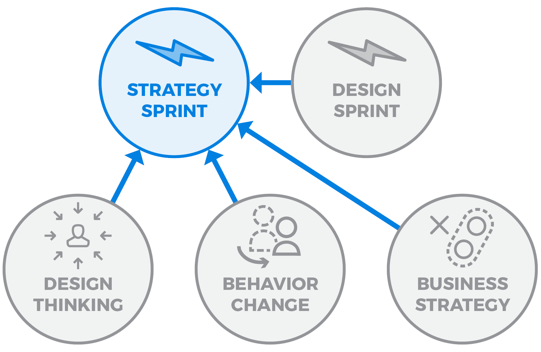Strategy Sprint Graphic2.png