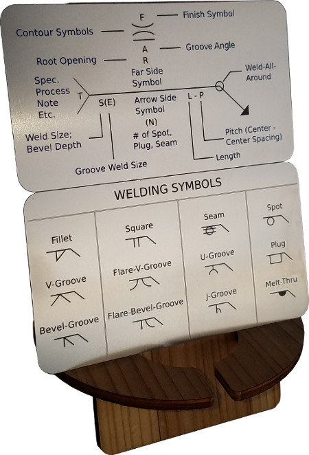 Wallet sized weld symbol reference card