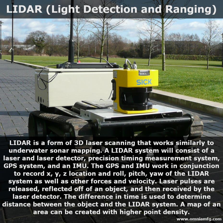 LIDAR.png