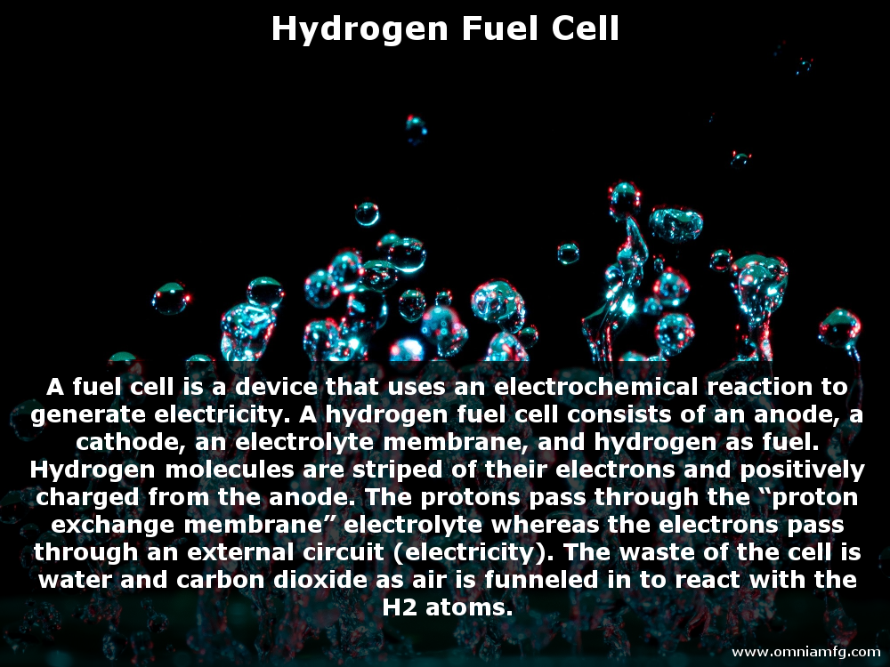 How Hydrogen Fuel Cell Electric Vehicles Work - Are They The Cars of The Future?