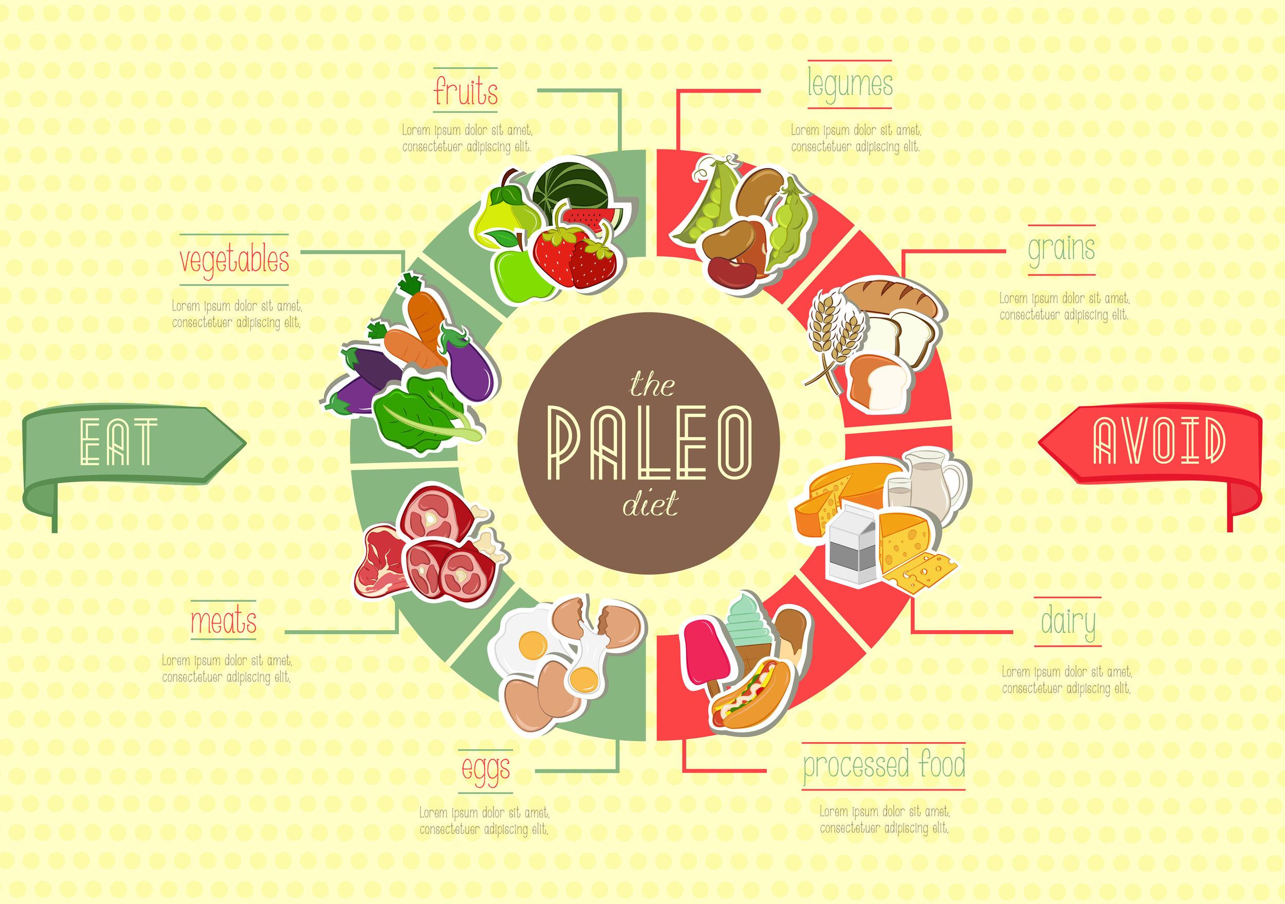 Paleo-Infographic-2.jpg