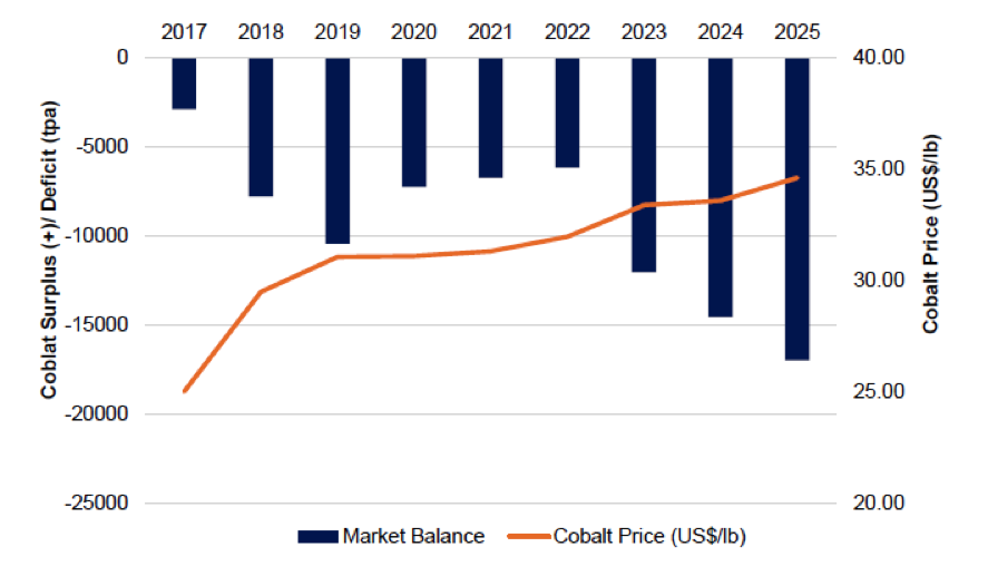 market balance.png