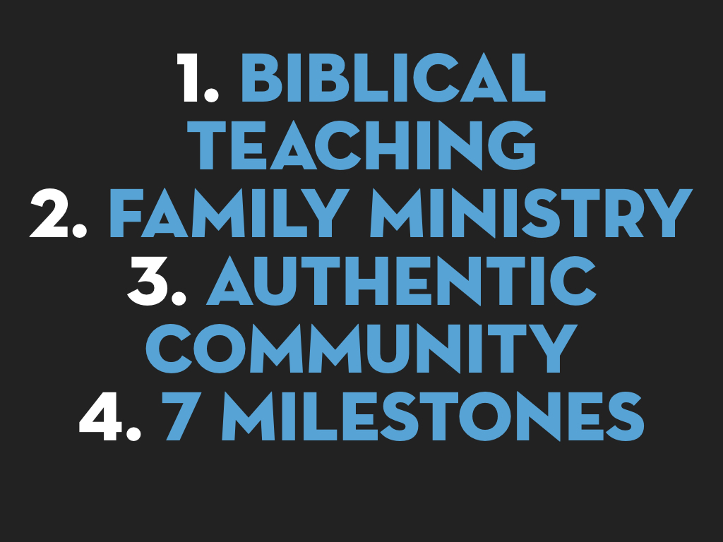 Church Planting SLIDES.002.jpeg