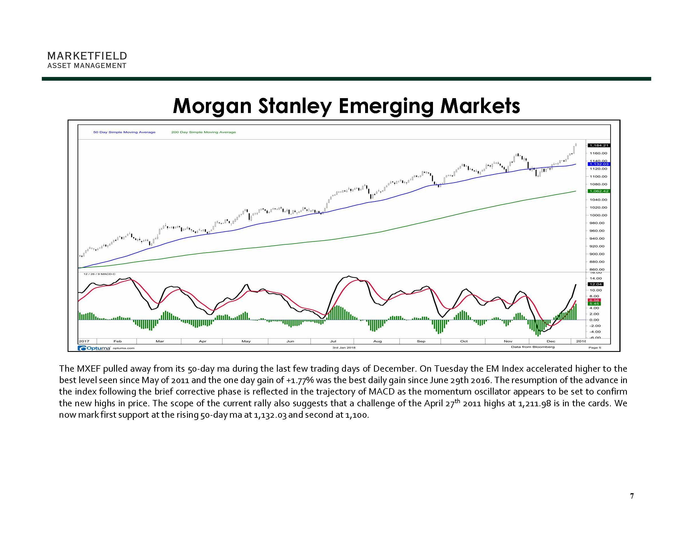 marketfield weekly speculator 01-04-18_Page_08.jpg