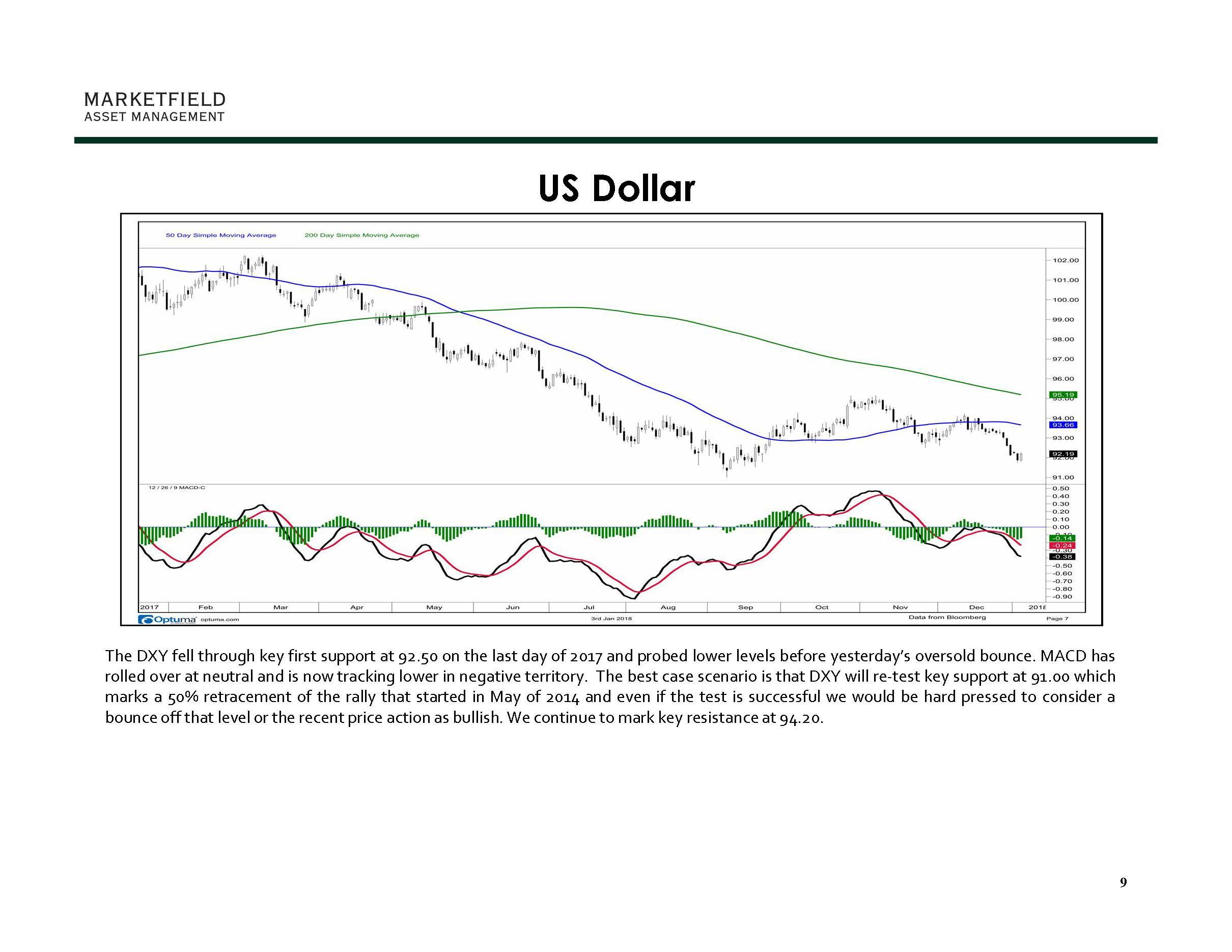 marketfield weekly speculator 01-04-18_Page_10.jpg
