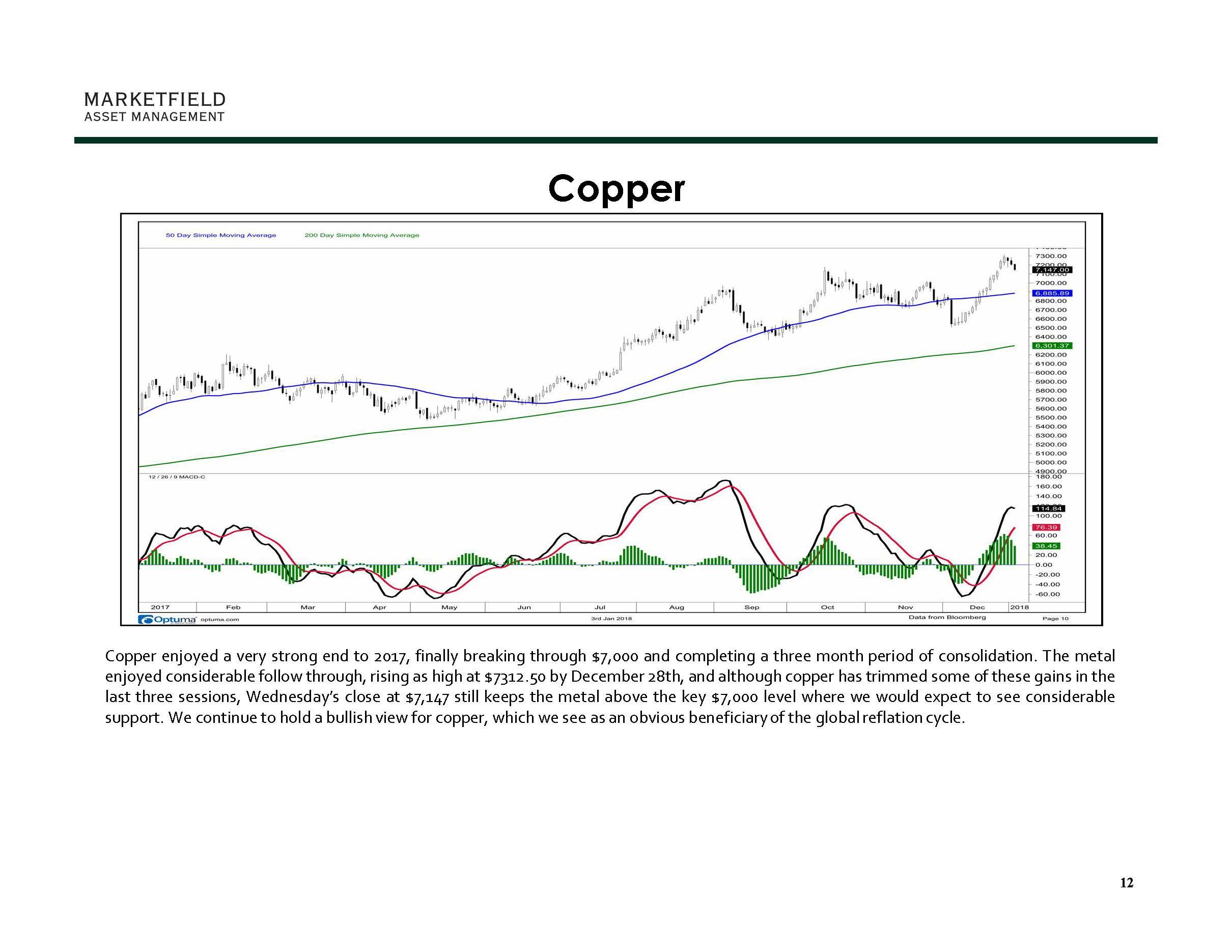 marketfield weekly speculator 01-04-18_Page_13.jpg