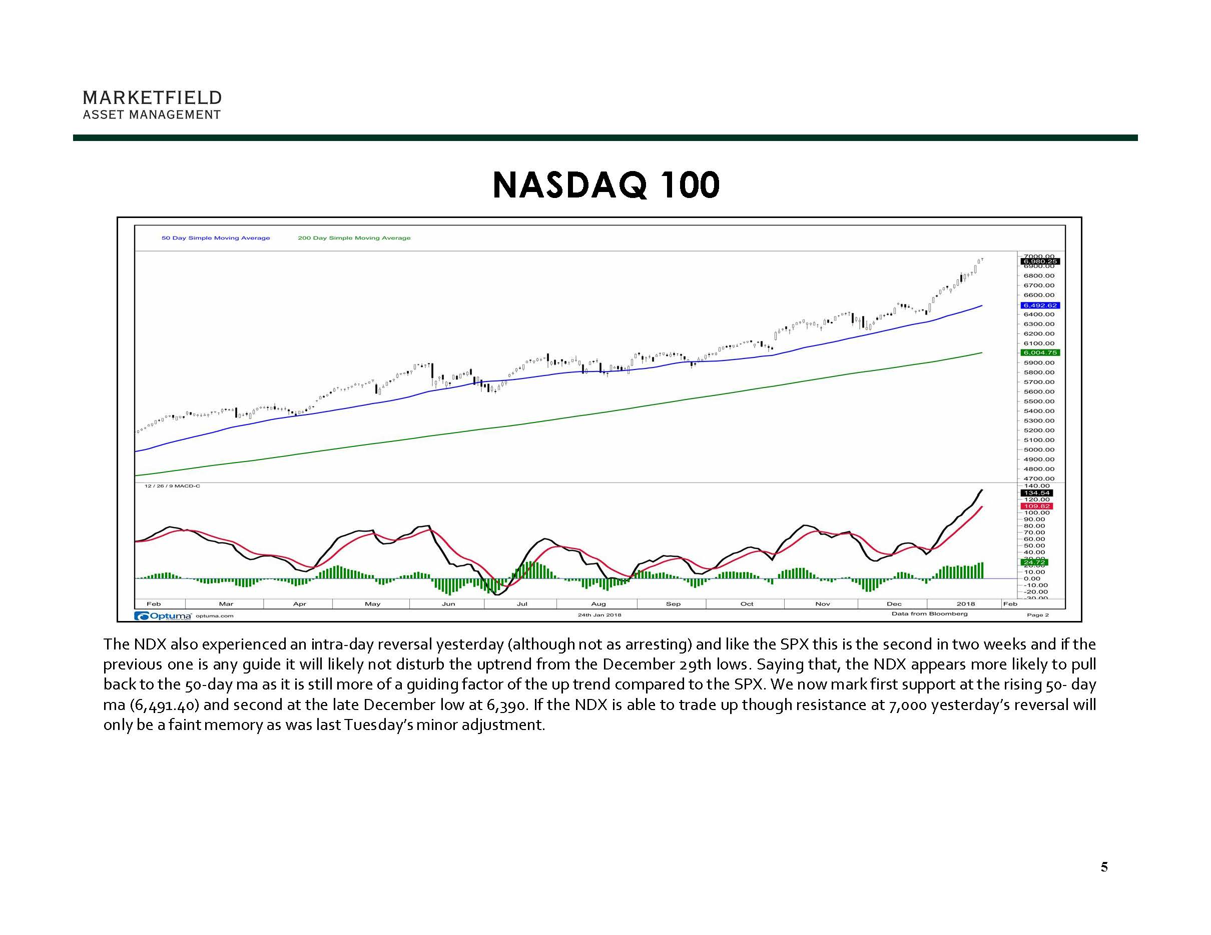 marketfield weekly speculator for 01-25-18_Page_05.jpg