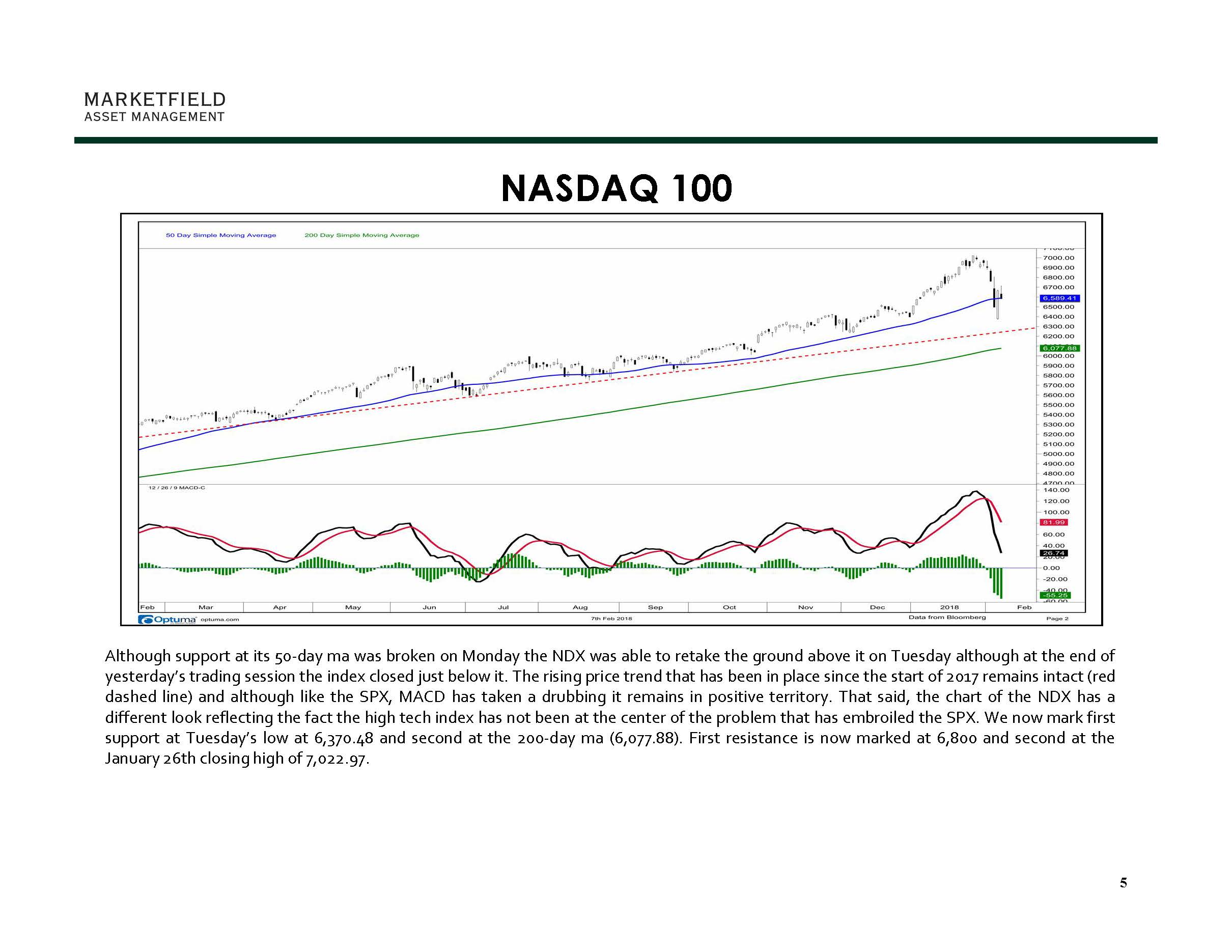 marketfield weekly speculator for 2-08-18_Page_06.jpg