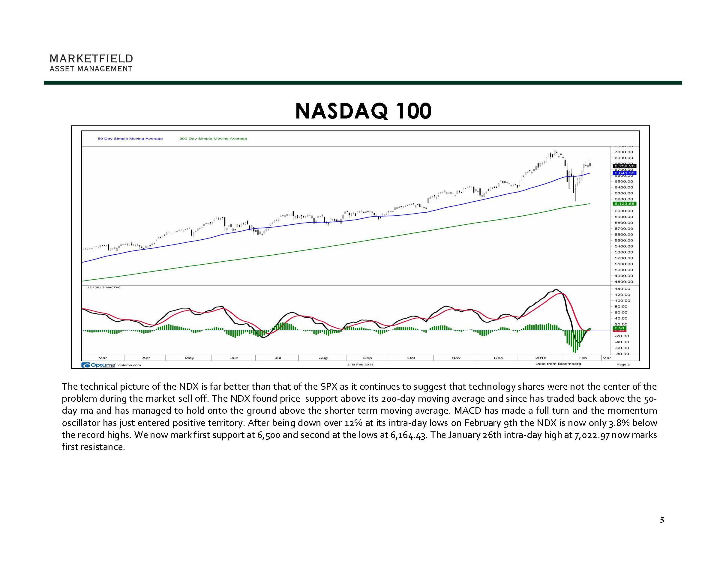 Marketfield Weekly Speculator 02-22-18_Page_05.jpg