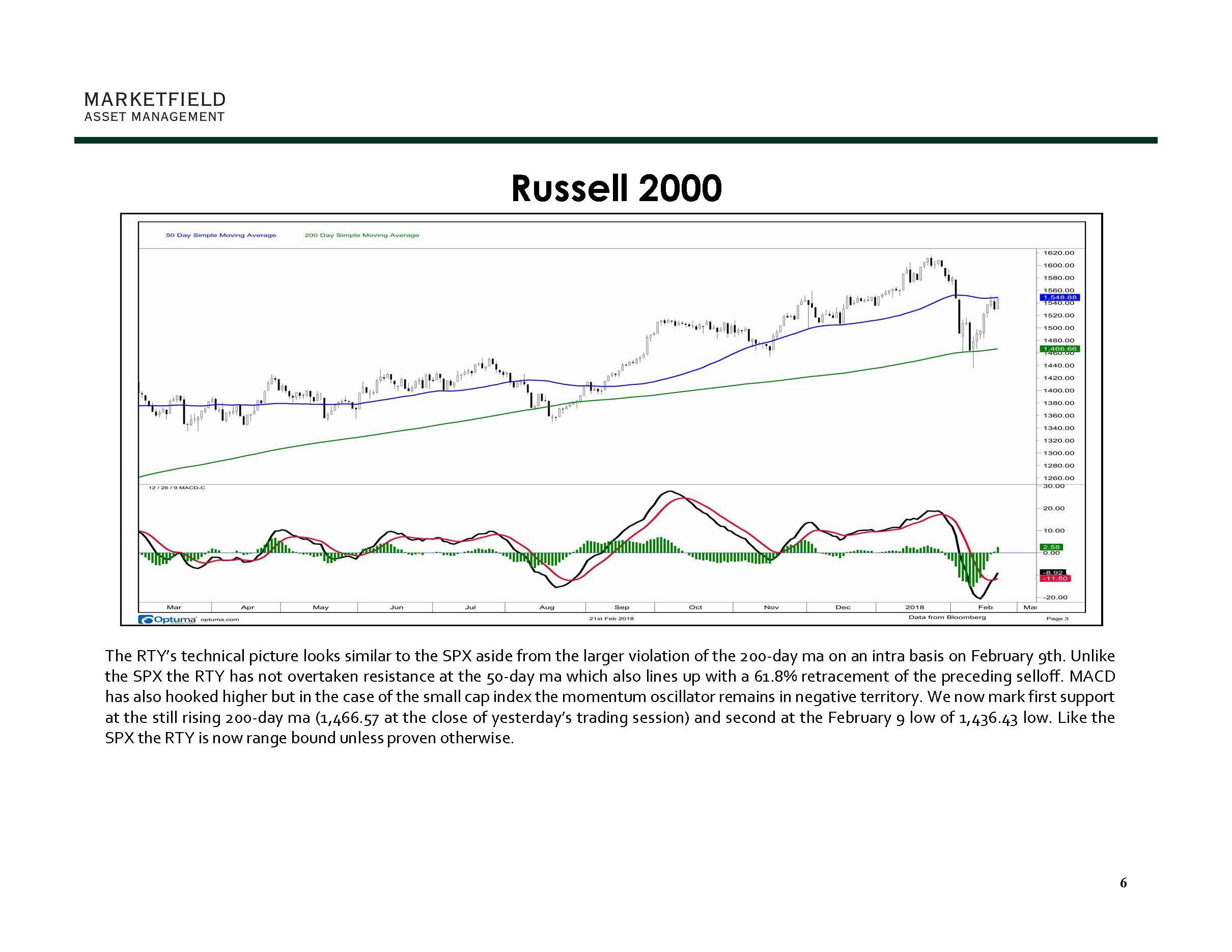 Marketfield Weekly Speculator 02-22-18_Page_06.jpg