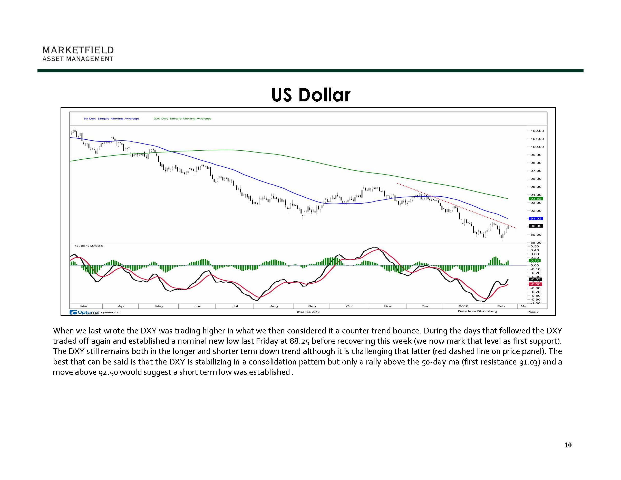 Marketfield Weekly Speculator 02-22-18_Page_10.jpg