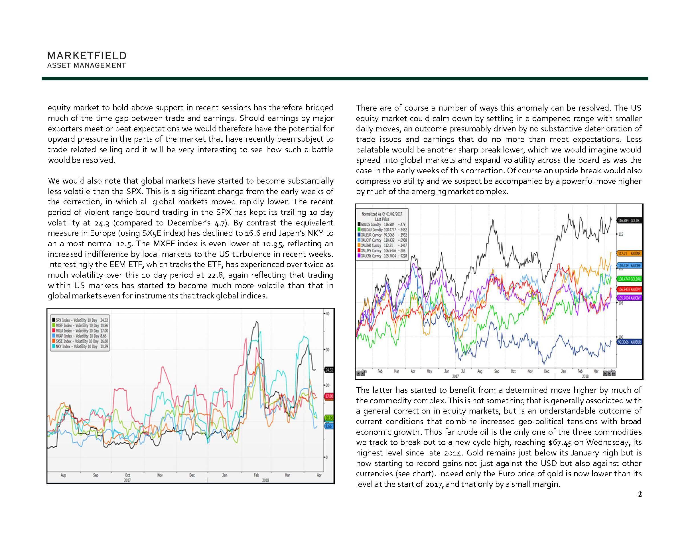 April 12_Marketfield Weekly Speculator_Page_02.jpg