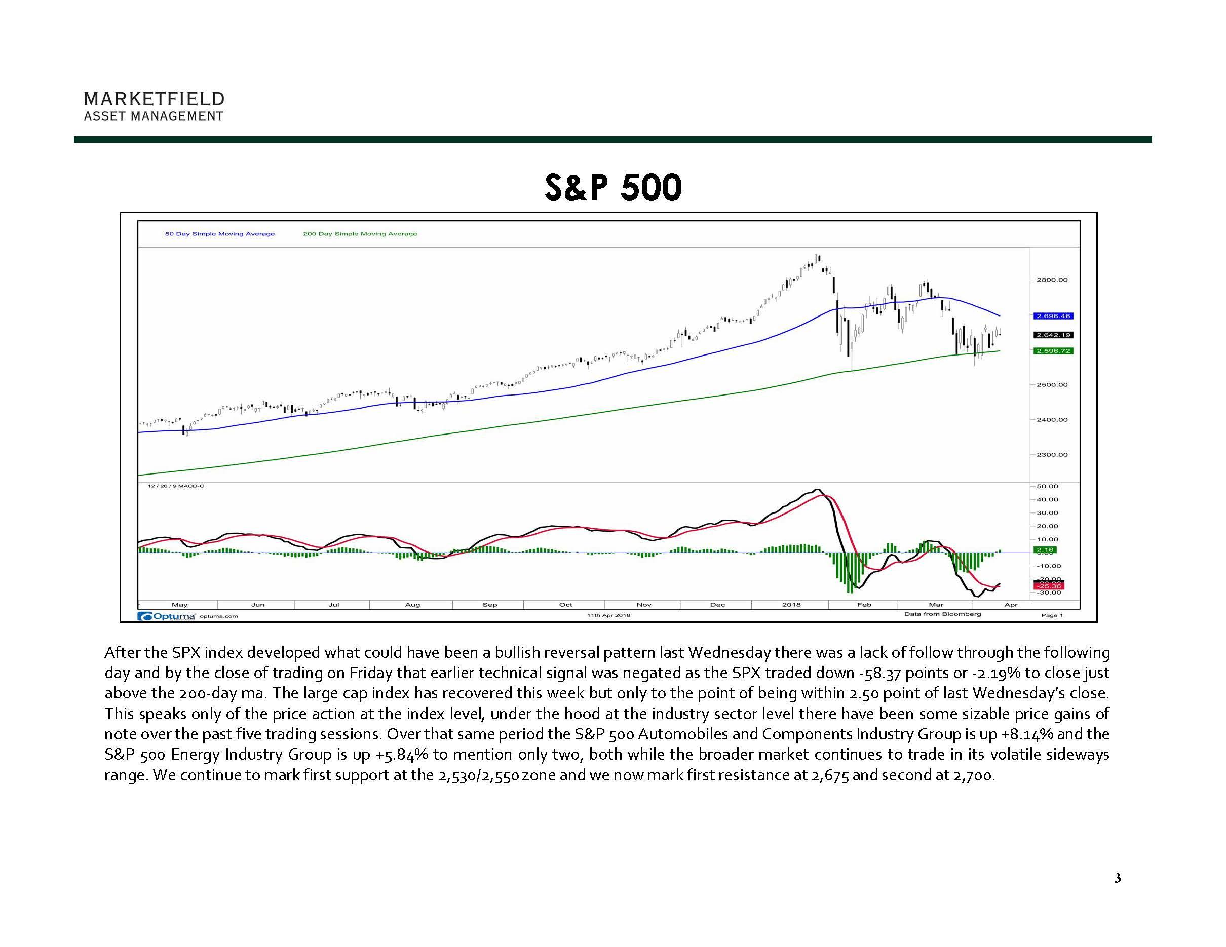 April 12_Marketfield Weekly Speculator_Page_04.jpg