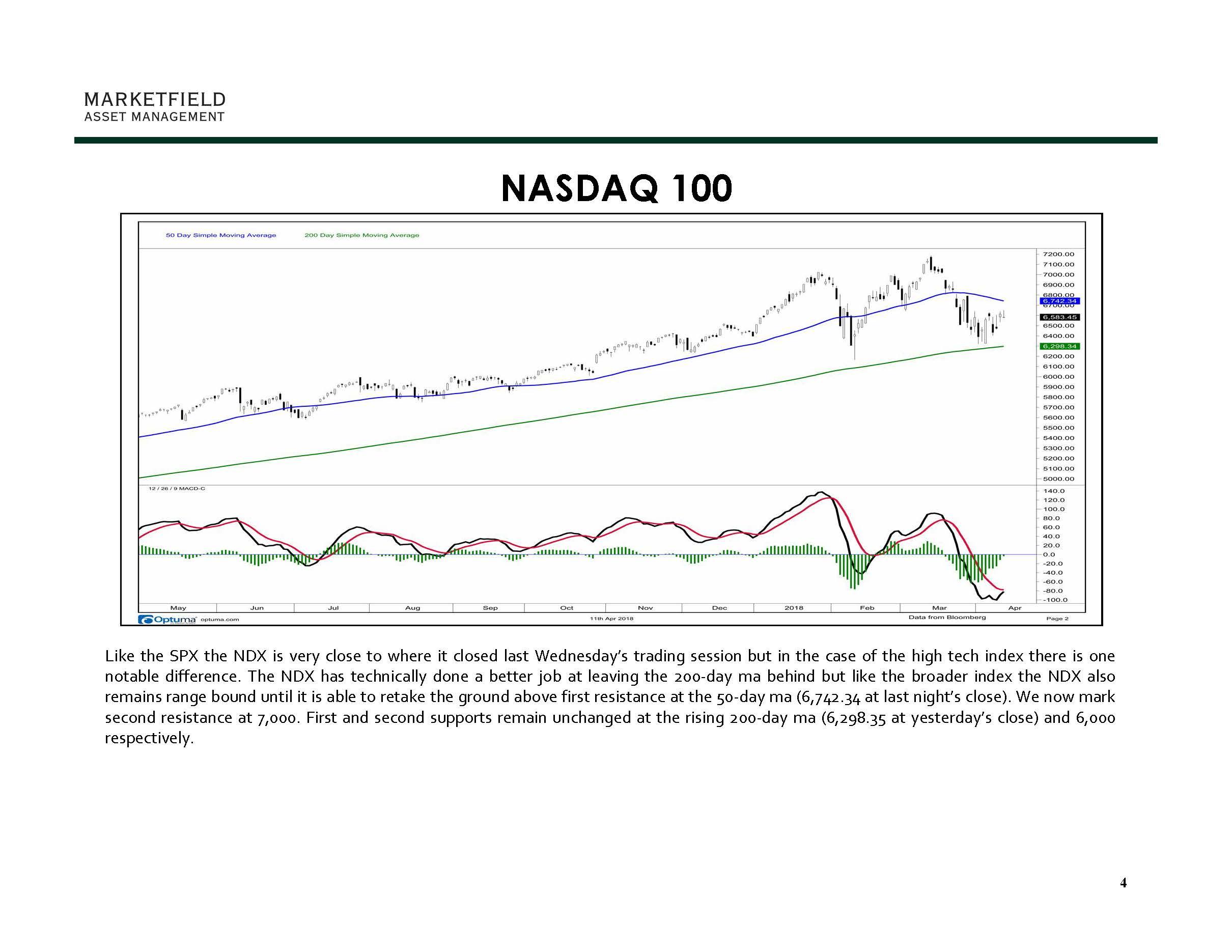 April 12_Marketfield Weekly Speculator_Page_05.jpg