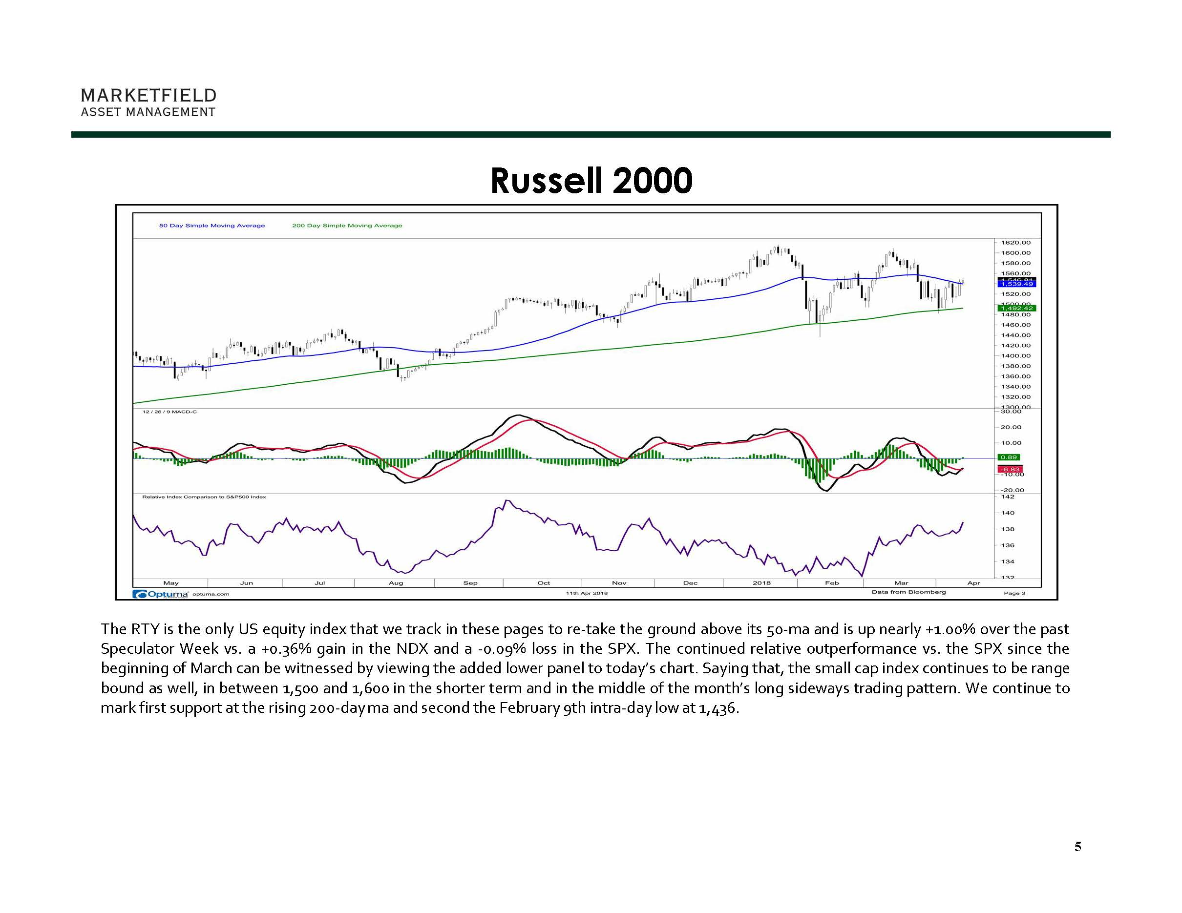 April 12_Marketfield Weekly Speculator_Page_06.jpg