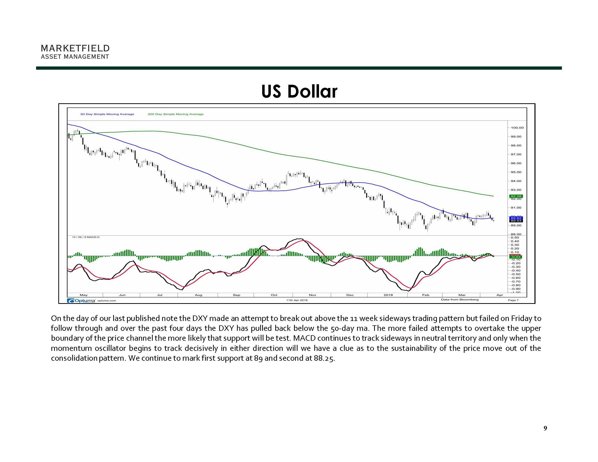 April 12_Marketfield Weekly Speculator_Page_10.jpg