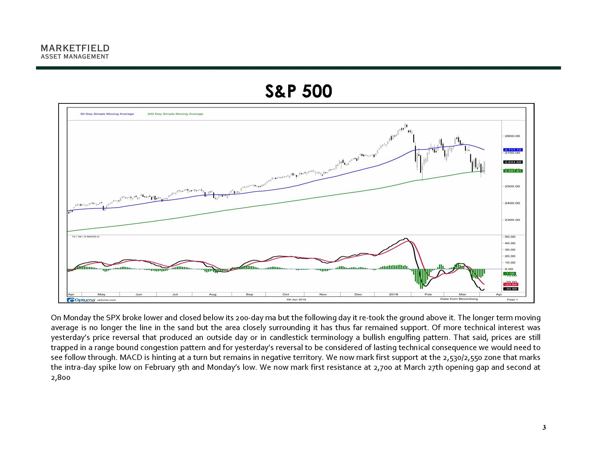 April 5_Marketfield Weekly Speculator_Page_04.jpg