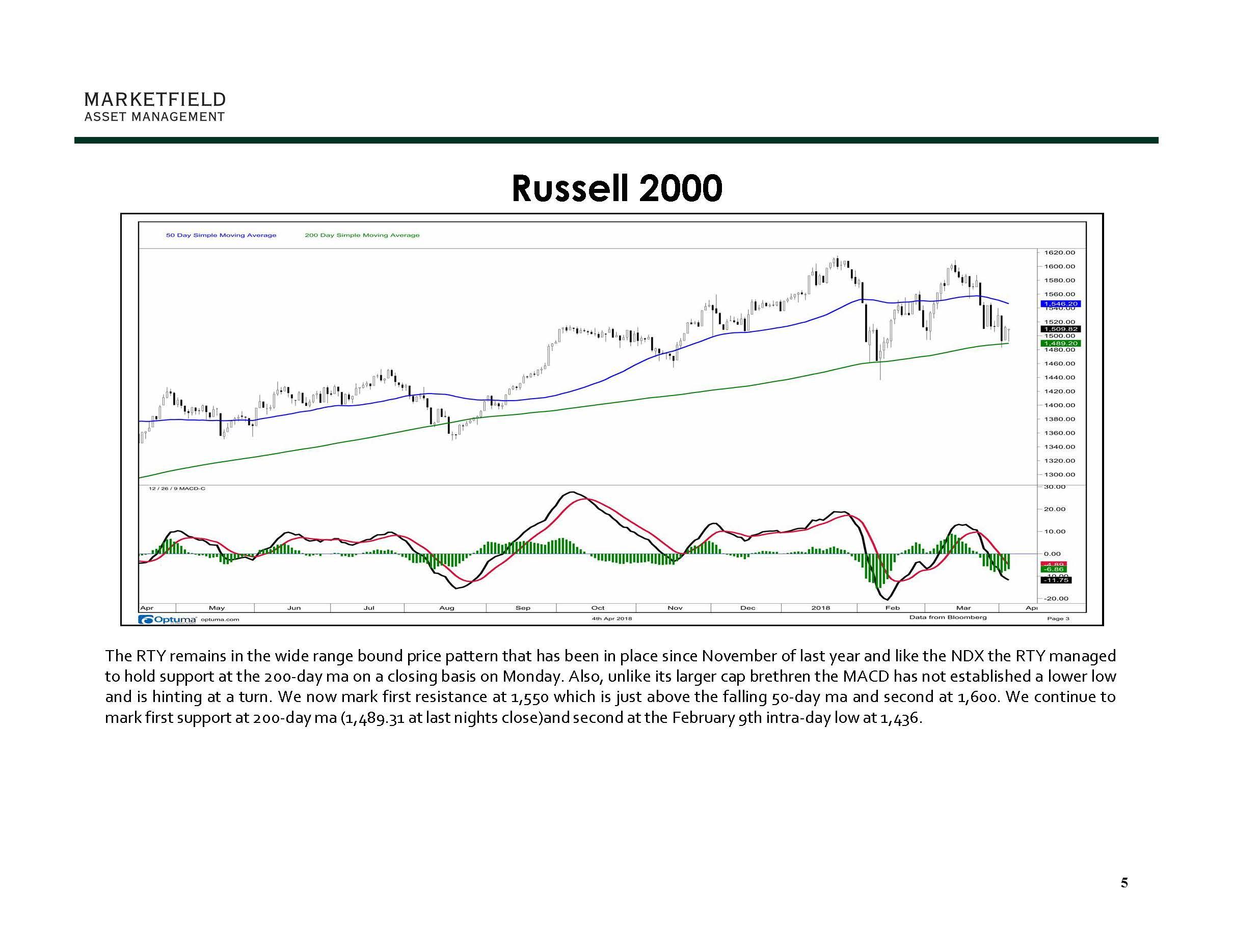 April 5_Marketfield Weekly Speculator_Page_06.jpg
