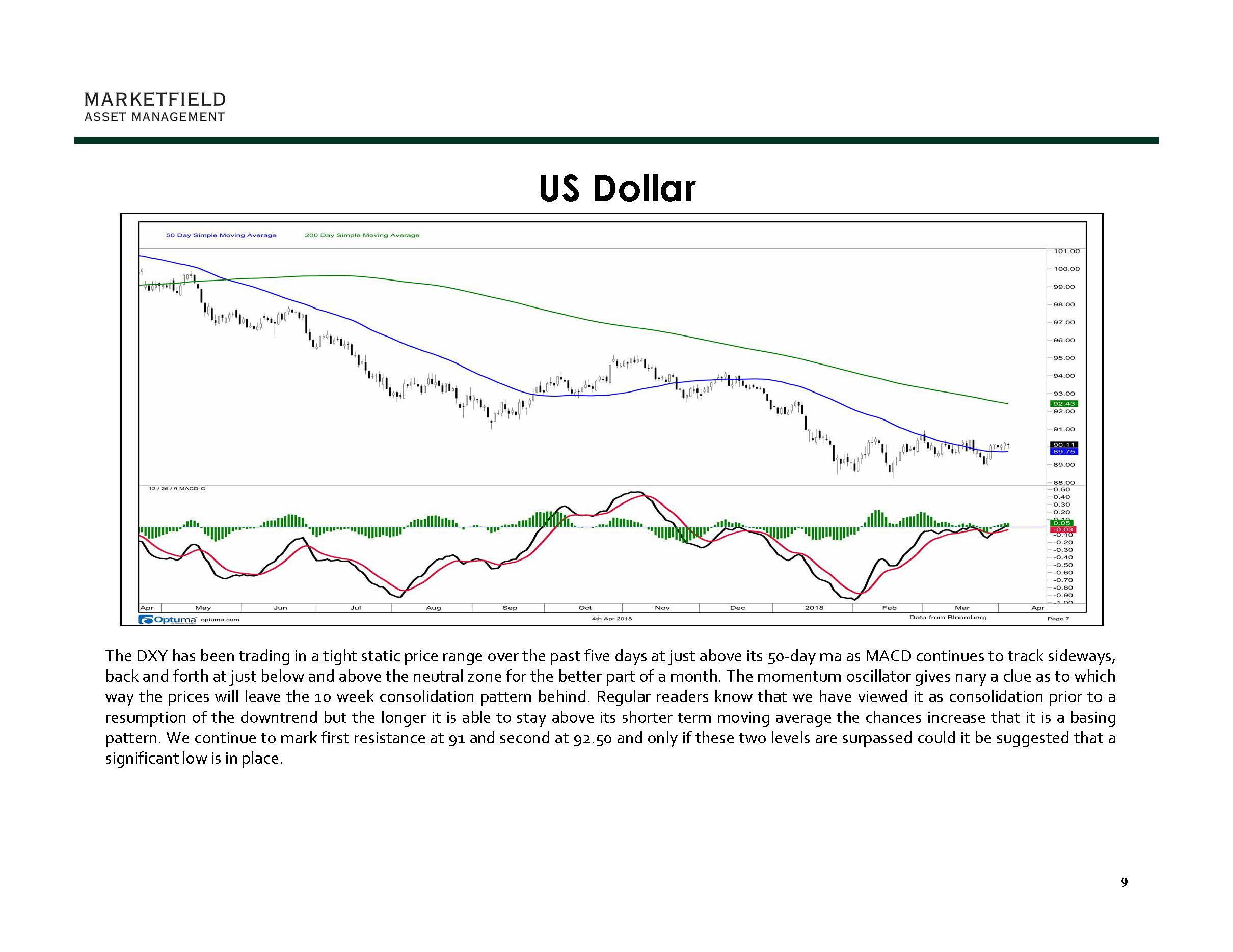 April 5_Marketfield Weekly Speculator_Page_10.jpg