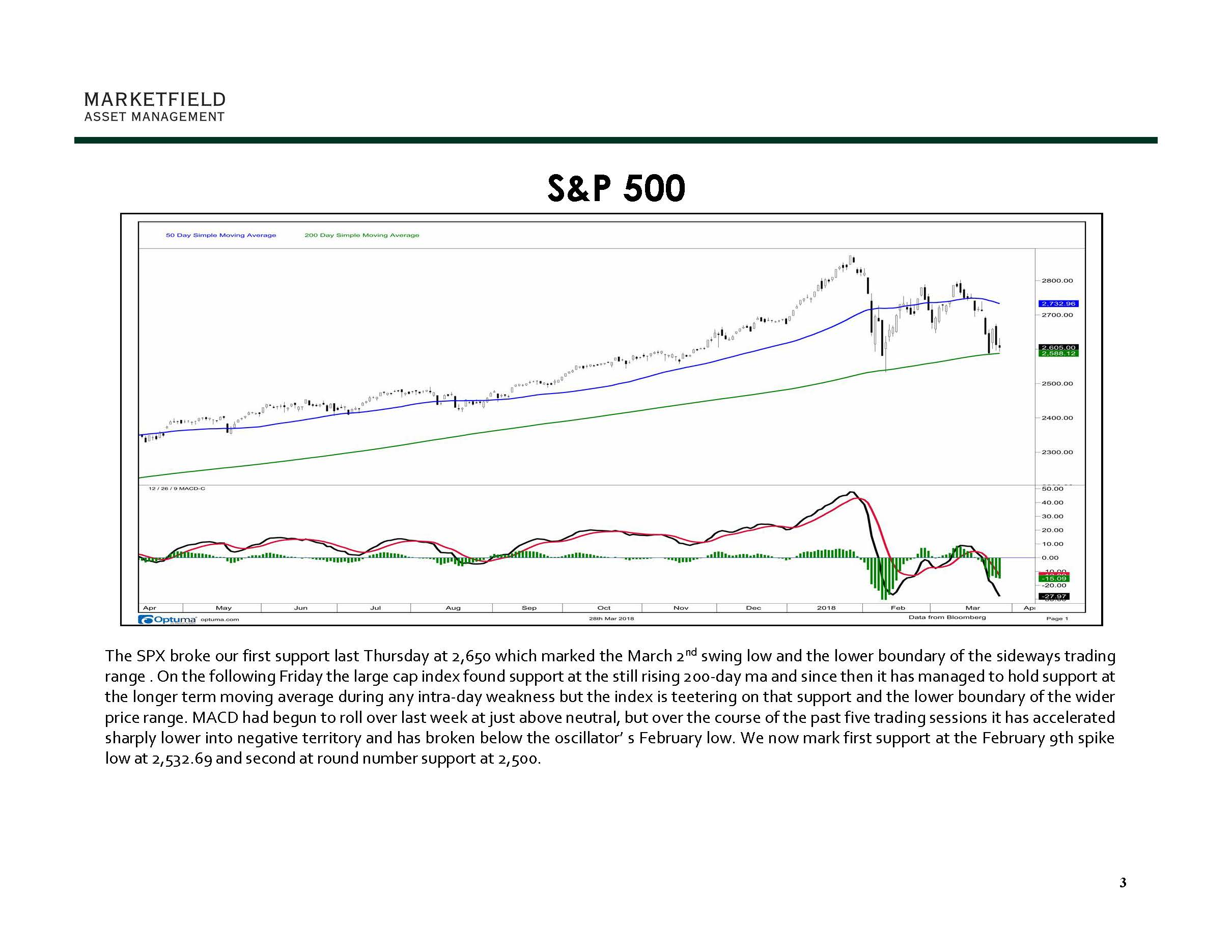 March 29_Marketfield Weekly Speculator_Page_04.jpg
