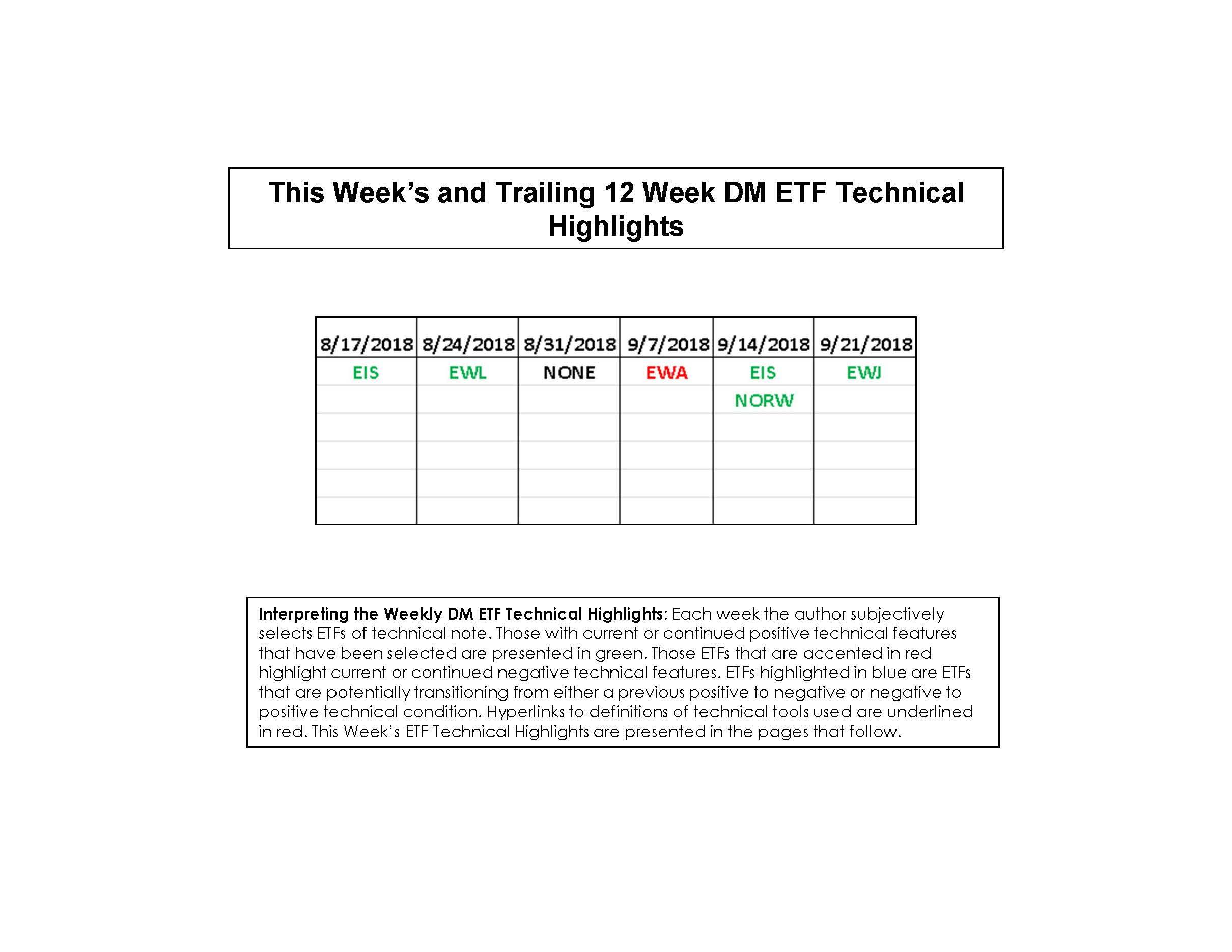 9-24-18_MarketsETF_Page_6.jpg