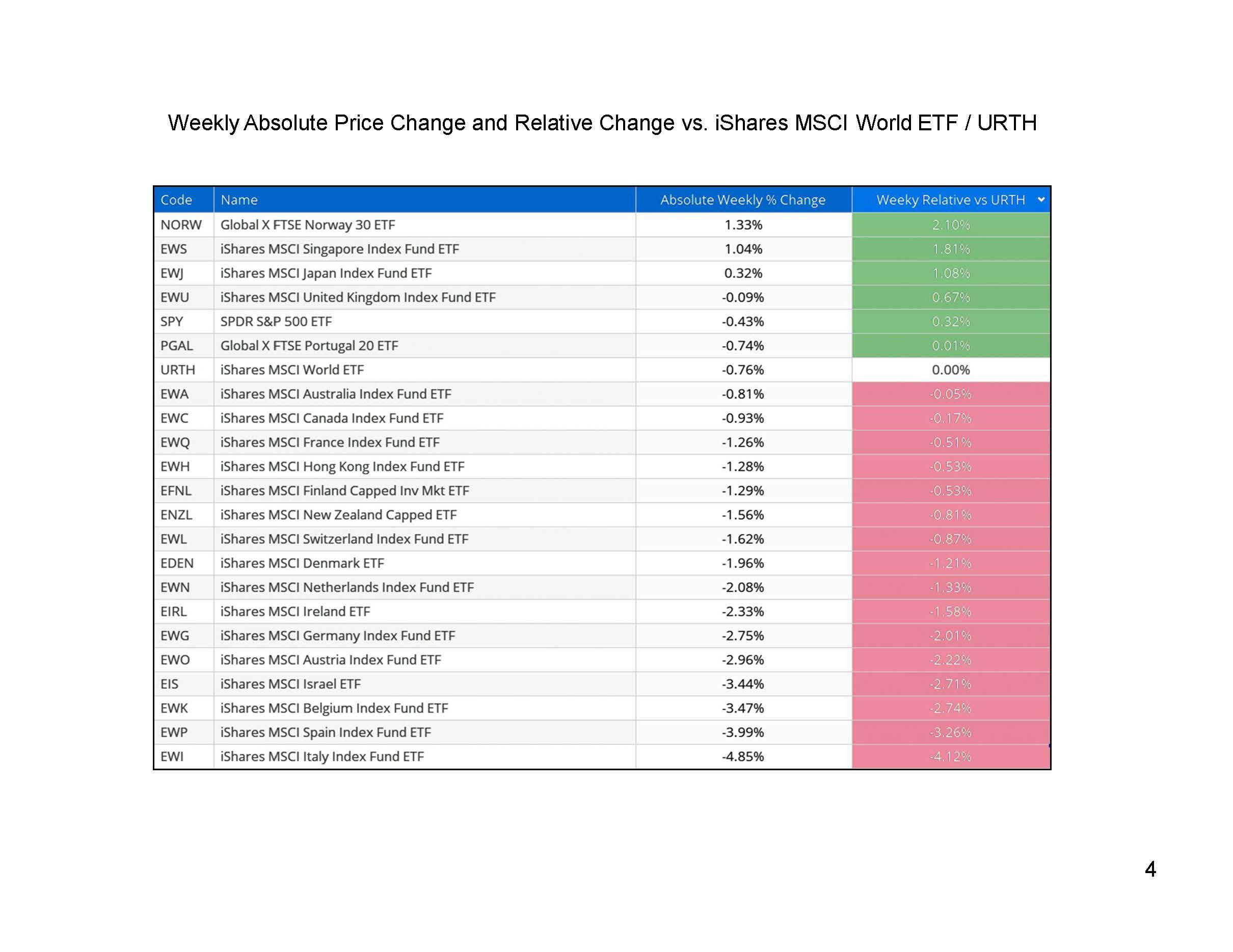 10-1-18_MarketsETF_Page_4.jpg
