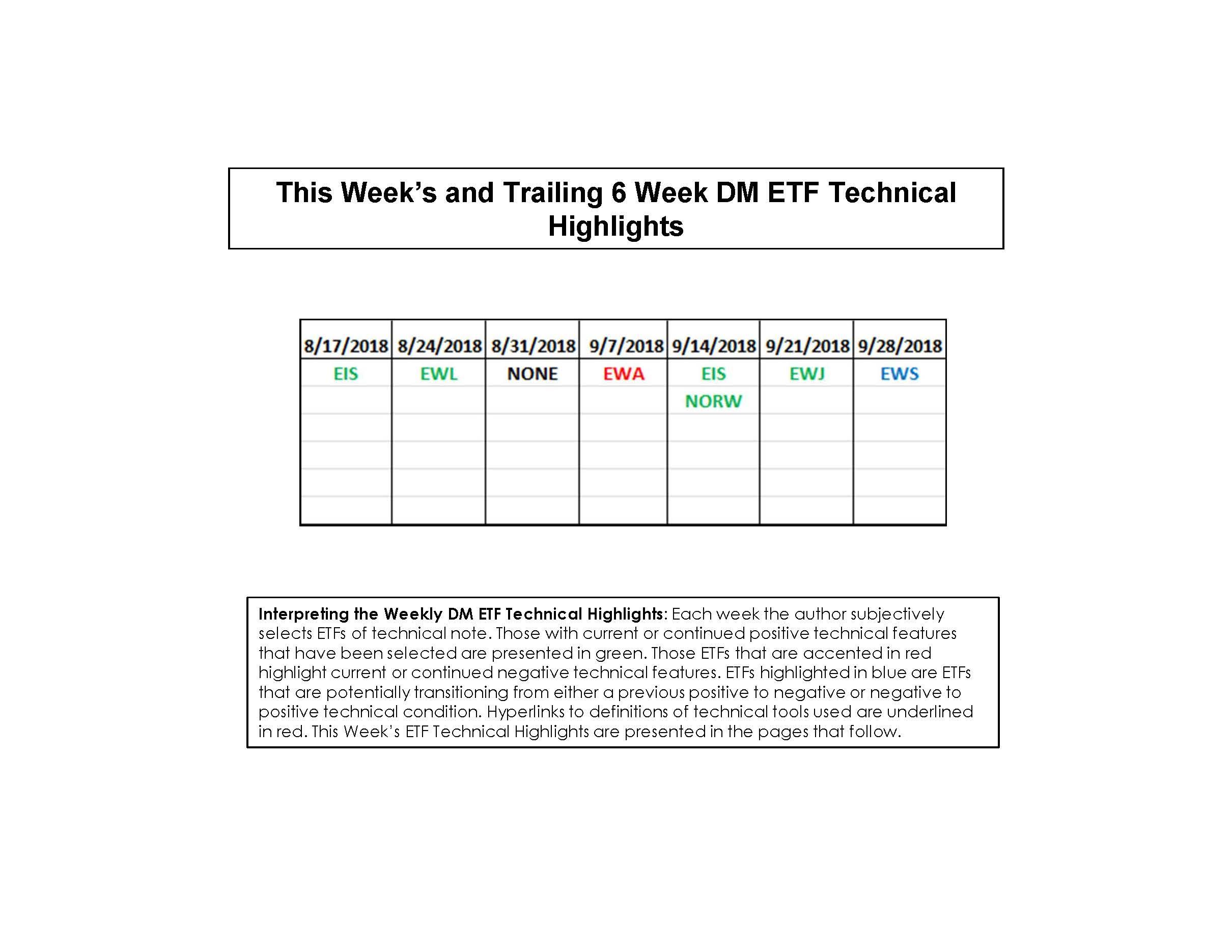 10-1-18_MarketsETF_Page_6.jpg